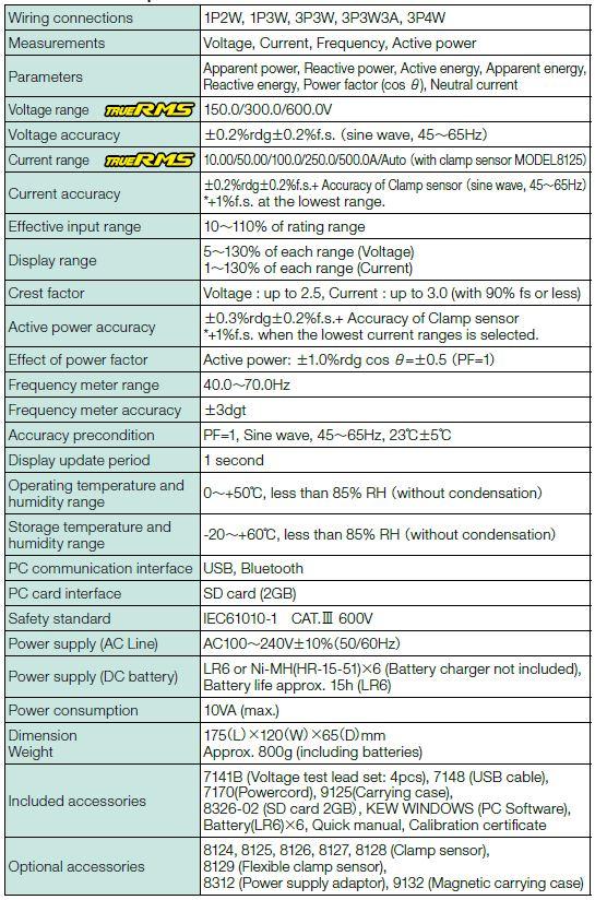 Kyoritsu 6305 Power Meter Specifications