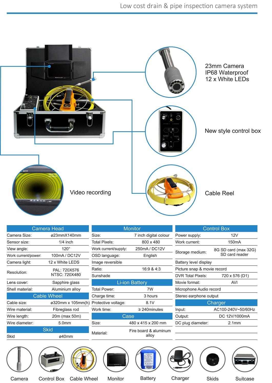 Testrix Starter 30 Metre Drain Amp Pipe Inspection Camera System