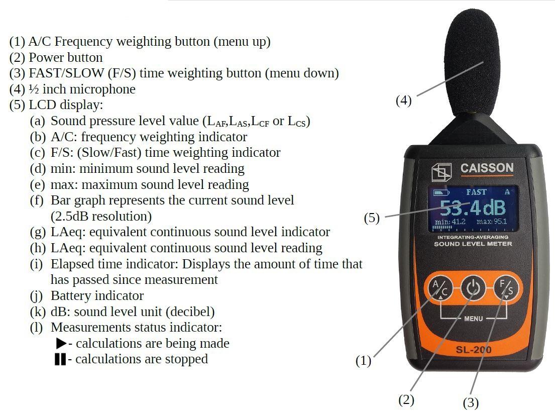 Caisson SL-200 Sound Level Meter Main Features